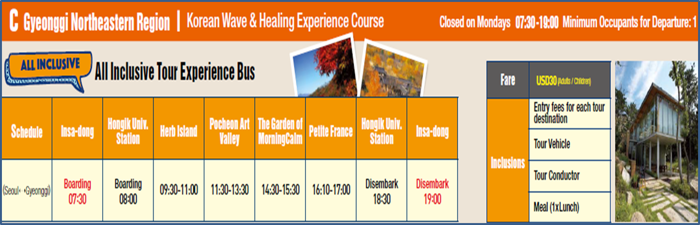 Upper: Course C explanation. 'B - Gyeonggi Northeastern Region, Korean Wave&Healing Experience Course. / Closed on Mondays, Opening time 07:30-19:00, minimum occupants for departure for departure:1' is written. / Lower: Time schedule of C course shuttle bus and the inclusions of the bus fare.